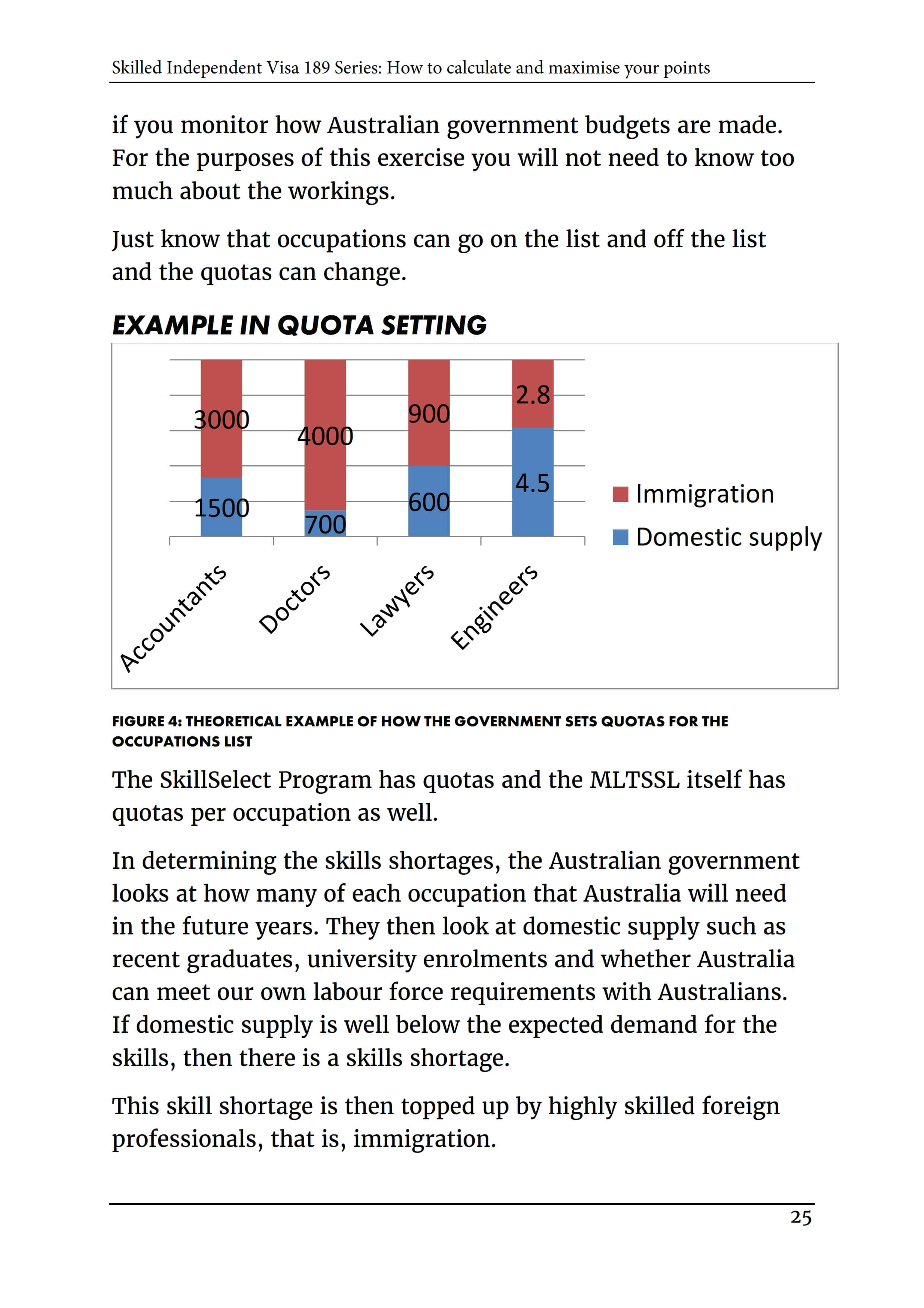 2_Skilled Independent Visa 189 - POINTS TEST [2019]_P26